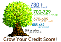 Credit Boost; Instantly Improve Your Credit Score!